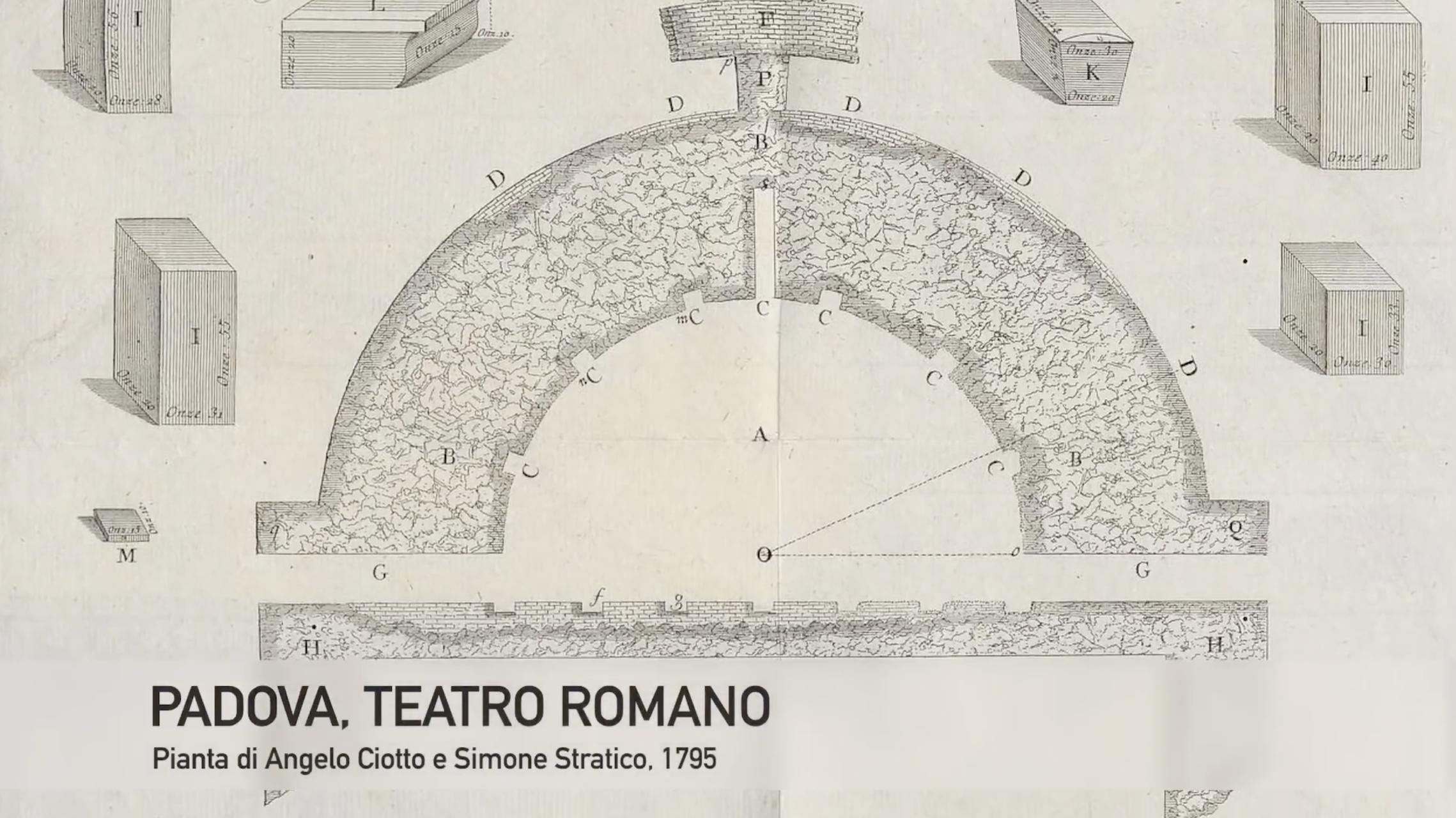 Zairo, il teatro sommerso. Docuvideo di Anna Ferrarese, archeologa con la passione per la divulgazione